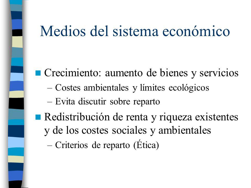 Medios del sistema económico