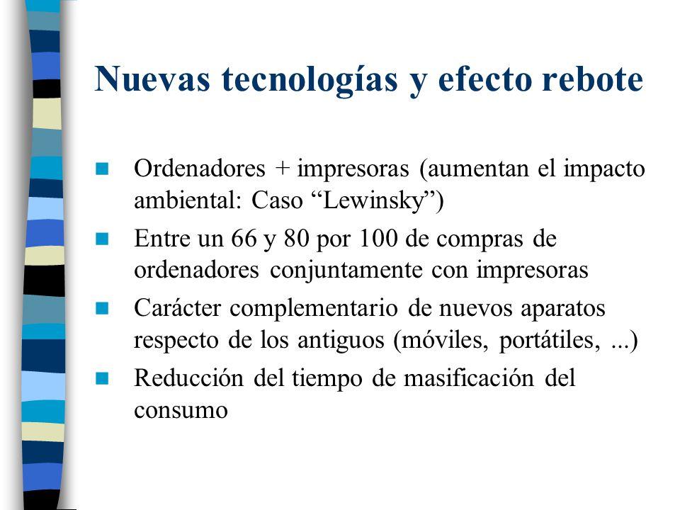 Nuevas tecnologías y efecto rebote
