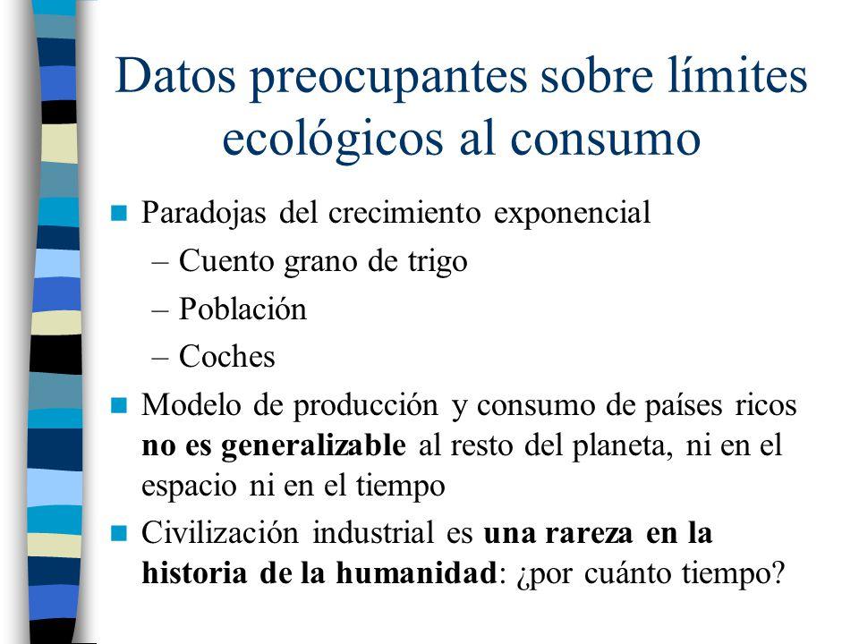 Datos preocupantes sobre límites ecológicos al consumo