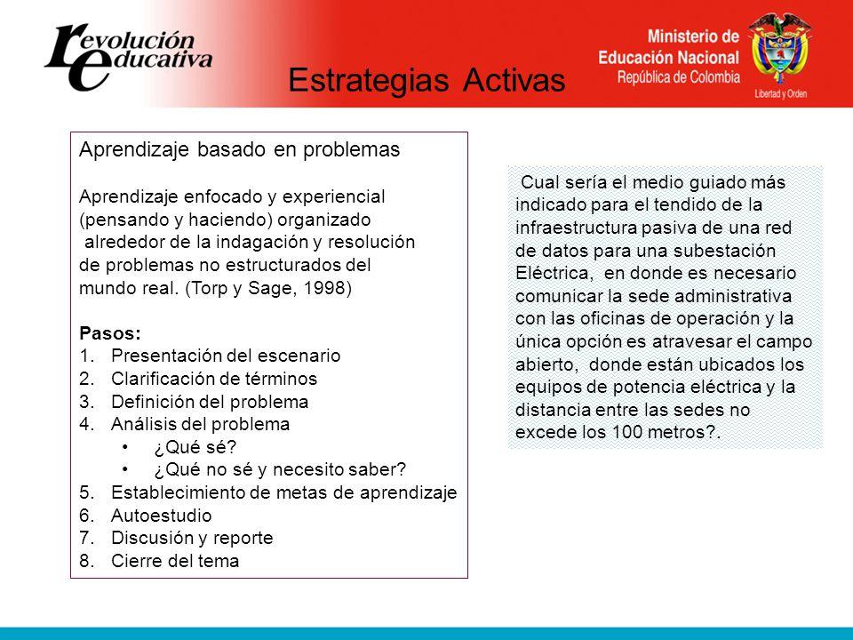Estrategias Activas Aprendizaje basado en problemas