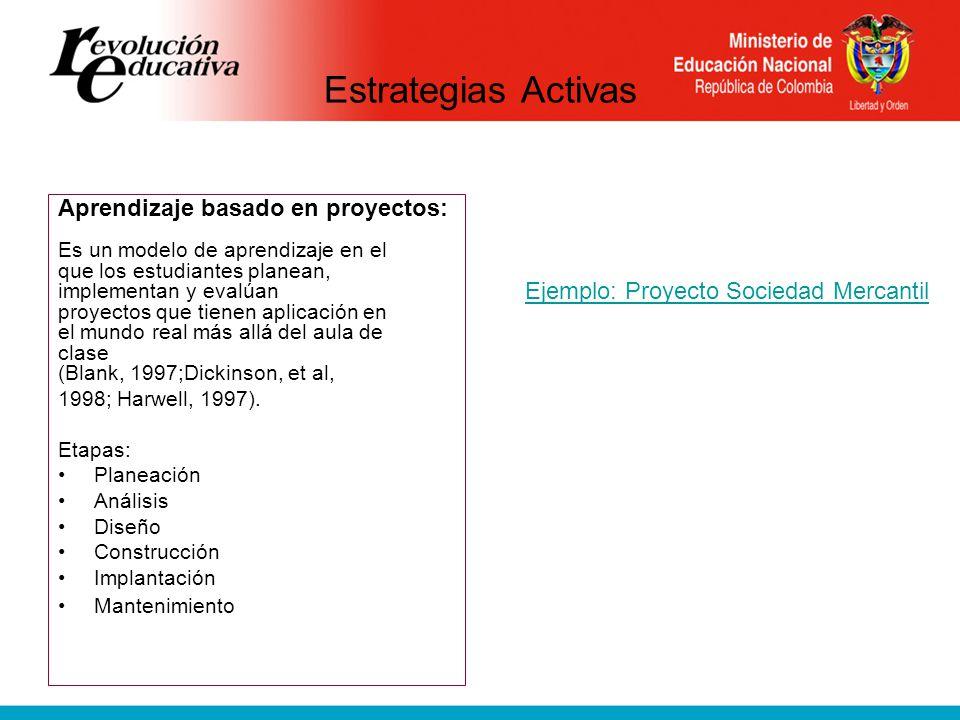 Estrategias Activas Aprendizaje basado en proyectos: