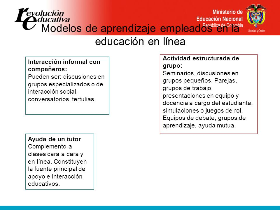 Modelos de aprendizaje empleados en la educación en línea