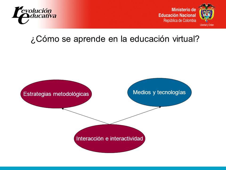 ¿Cómo se aprende en la educación virtual