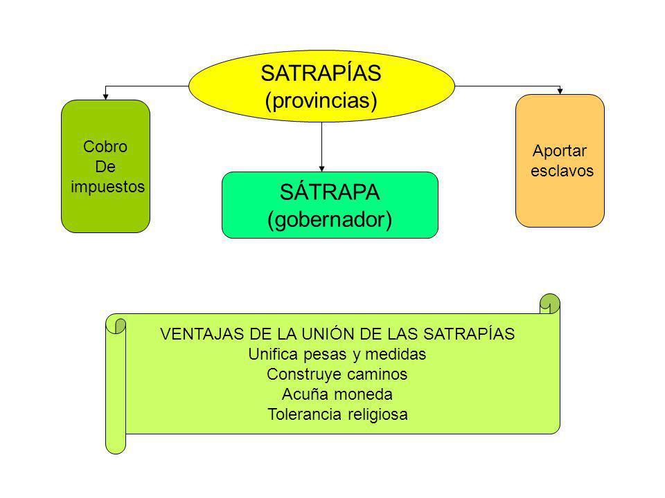 SATRAPÍAS (provincias) SÁTRAPA (gobernador) Cobro Aportar De esclavos