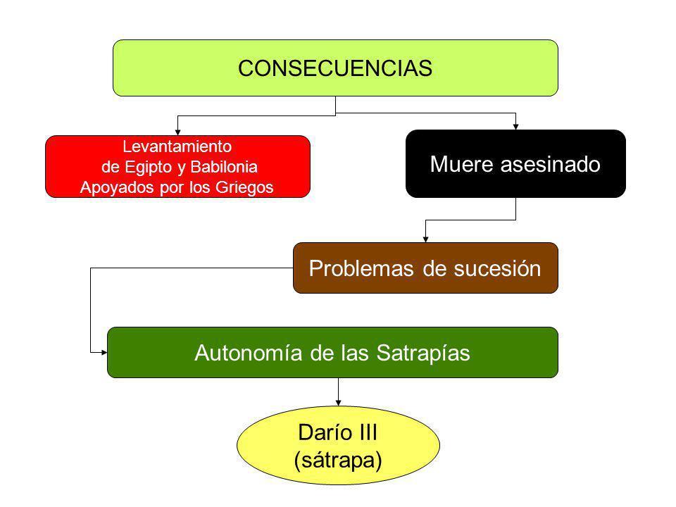 Autonomía de las Satrapías