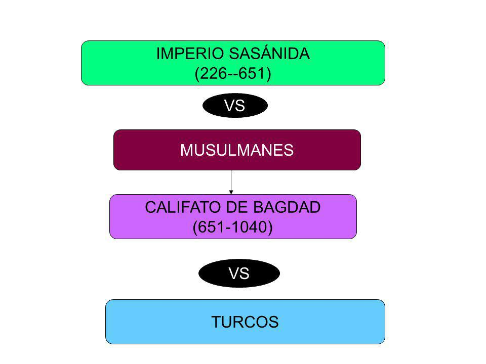 IMPERIO SASÁNIDA (226--651) VS MUSULMANES CALIFATO DE BAGDAD (651-1040) VS TURCOS