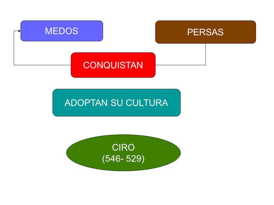 MEDOS PERSAS CONQUISTAN ADOPTAN SU CULTURA CIRO (546- 529)