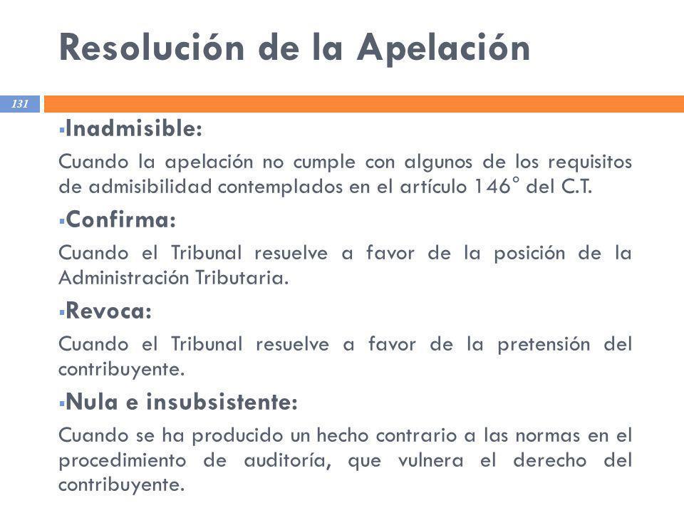 Resolución de la Apelación
