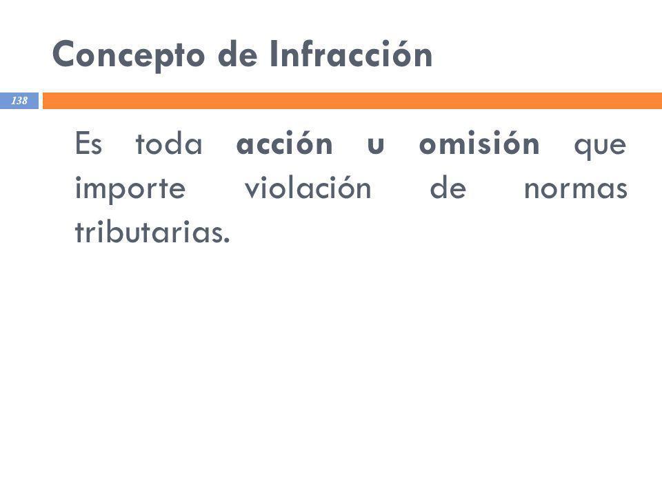 Concepto de Infracción