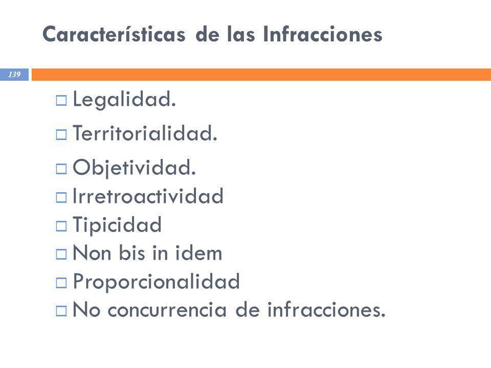 Características de las Infracciones