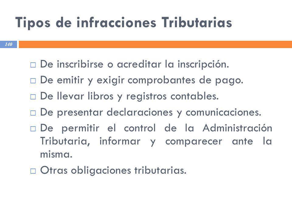 Tipos de infracciones Tributarias