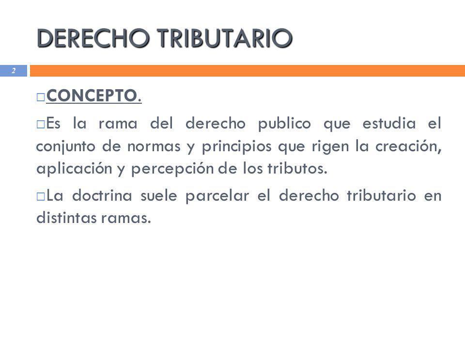 DERECHO TRIBUTARIO CONCEPTO.