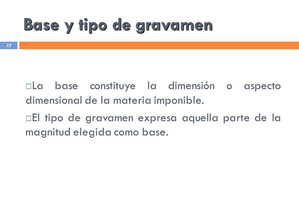 Base y tipo de gravamen La base constituye la dimensión o aspecto dimensional de la materia imponible.