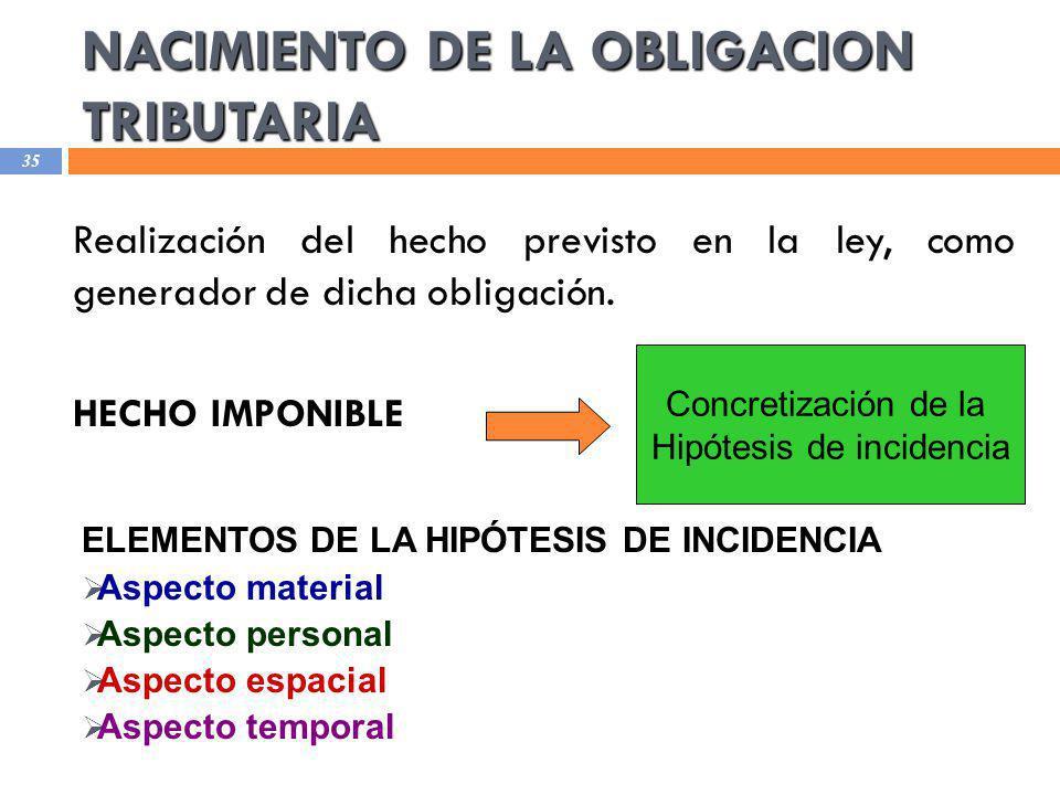 NACIMIENTO DE LA OBLIGACION TRIBUTARIA