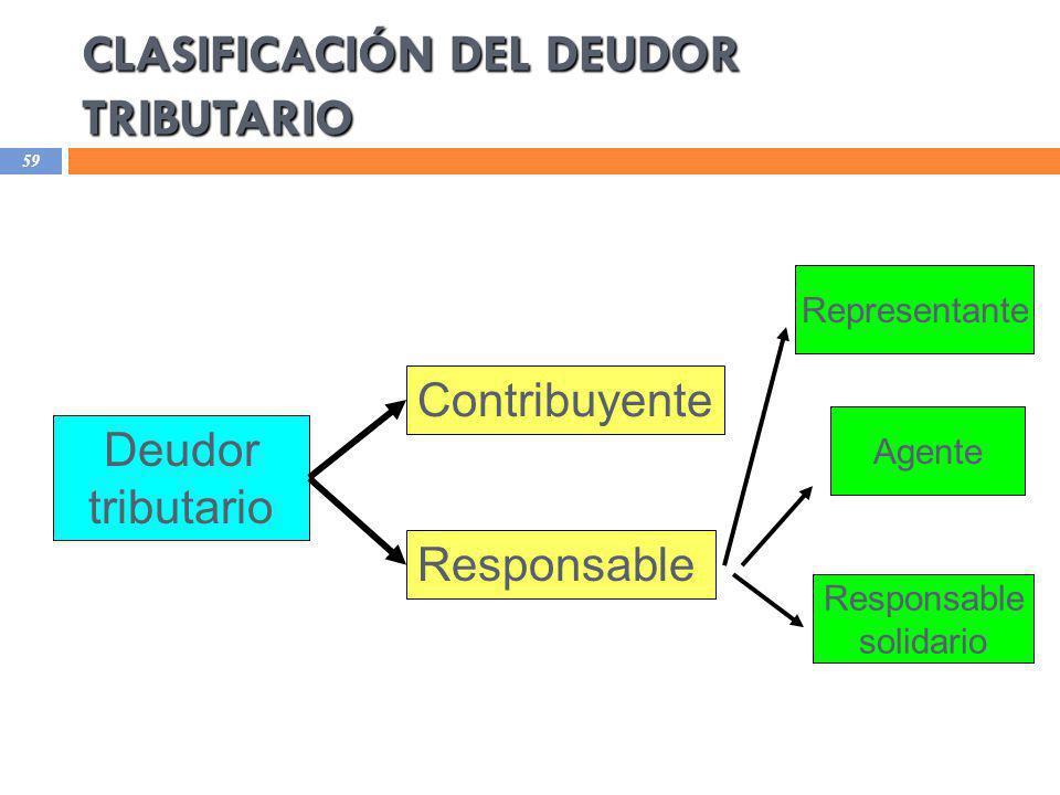 CLASIFICACIÓN DEL DEUDOR TRIBUTARIO