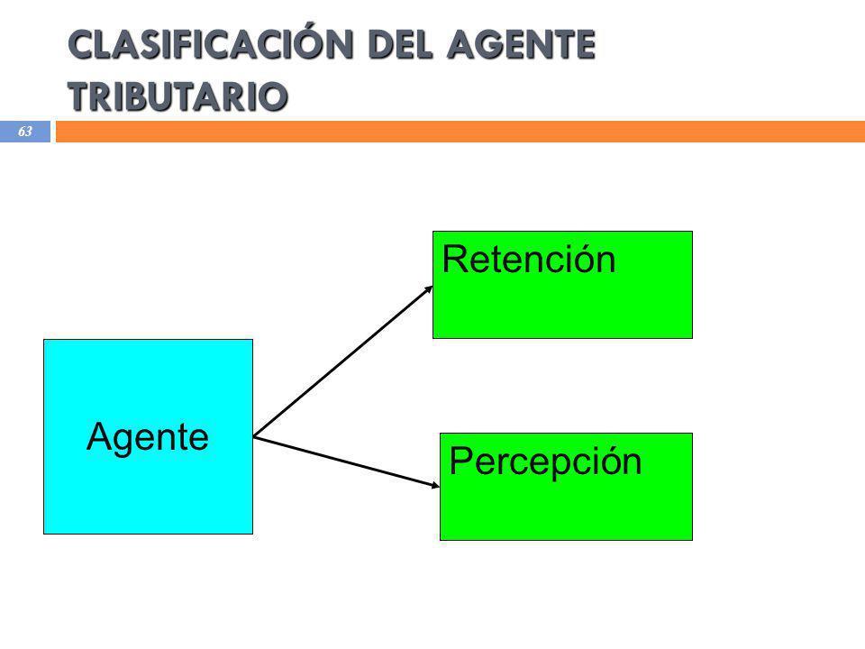 CLASIFICACIÓN DEL AGENTE TRIBUTARIO