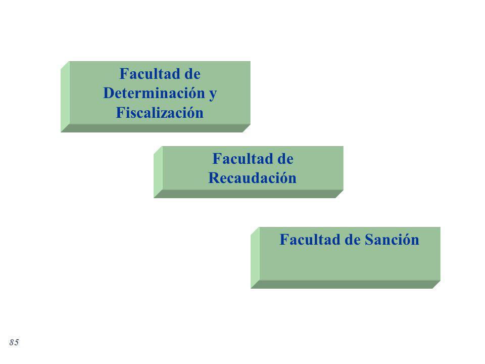 Facultad de Determinación y Fiscalización Facultad de Recaudación