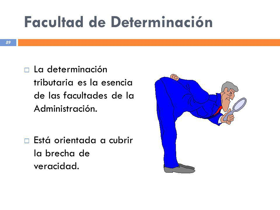 Facultad de Determinación