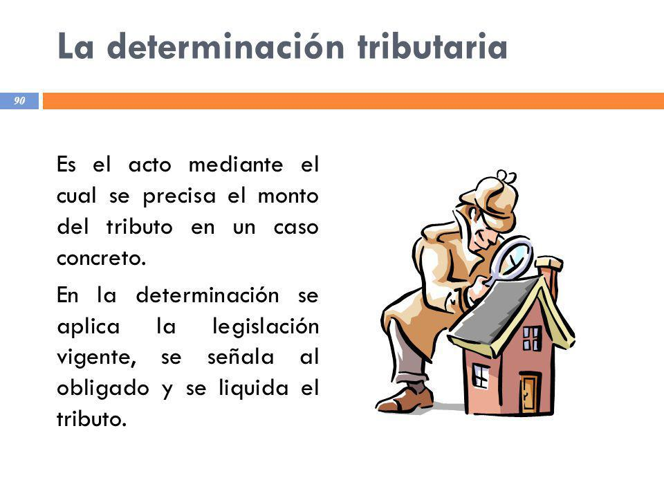 La determinación tributaria