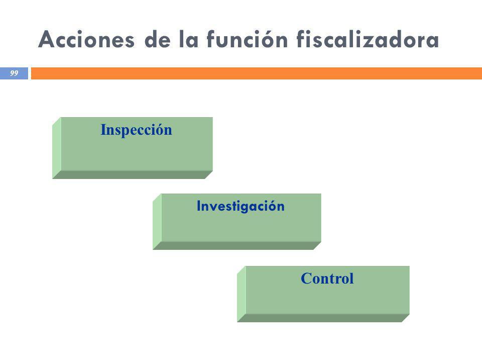 Acciones de la función fiscalizadora