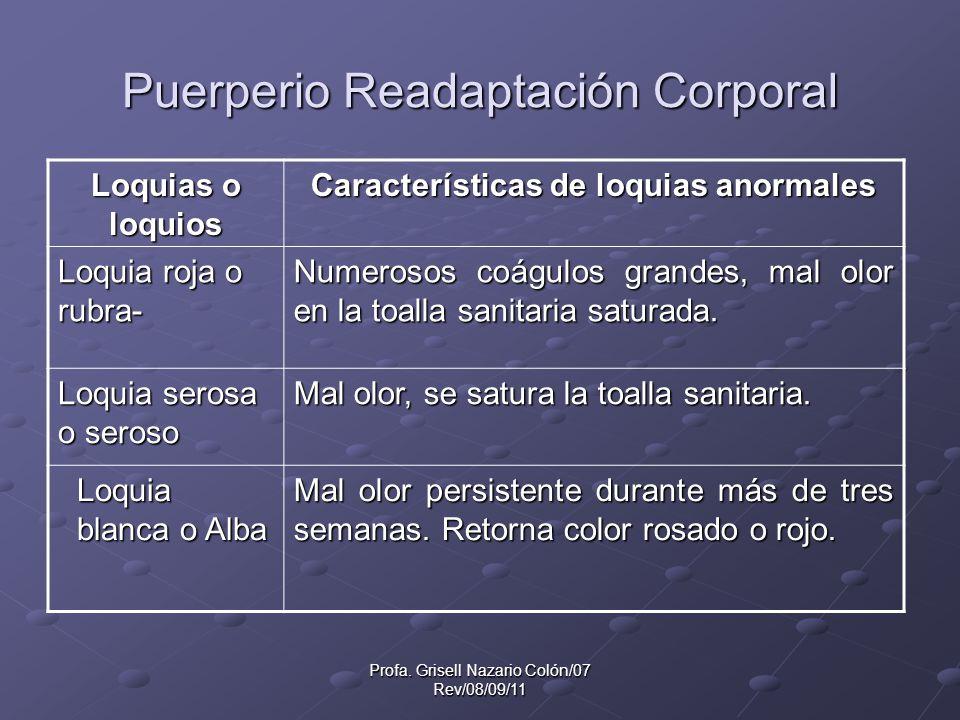 Puerperio Readaptación Corporal