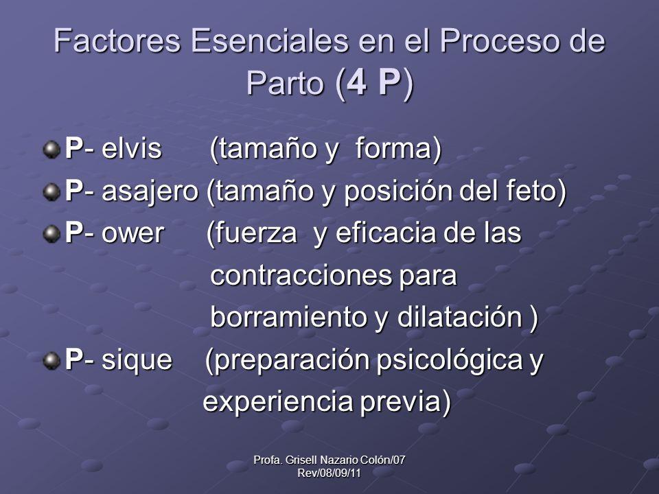 Factores Esenciales en el Proceso de Parto (4 P)