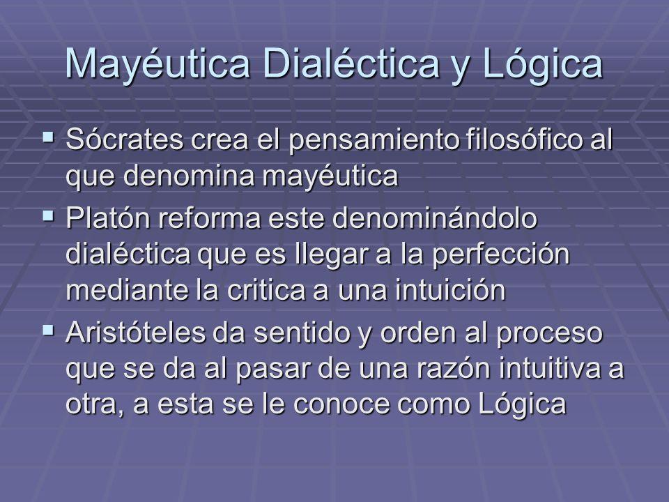 Mayéutica Dialéctica y Lógica