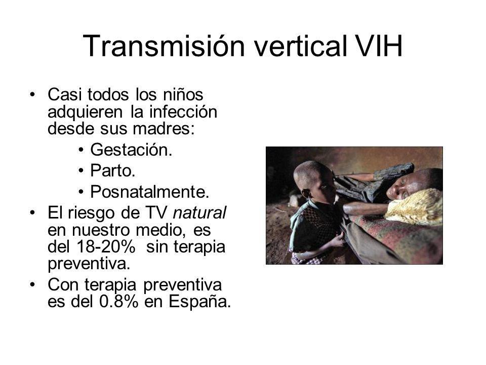 Transmisión vertical VIH