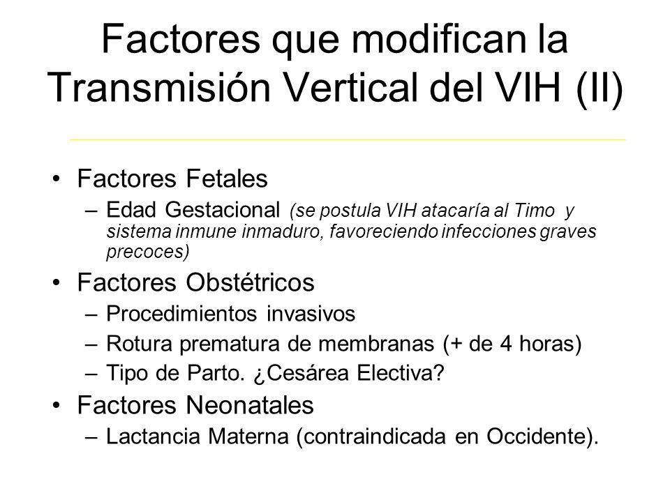 Factores que modifican la Transmisión Vertical del VIH (II)