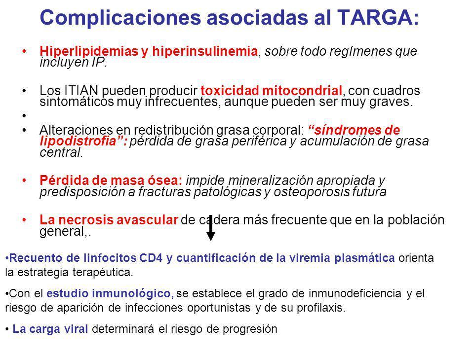 Complicaciones asociadas al TARGA: