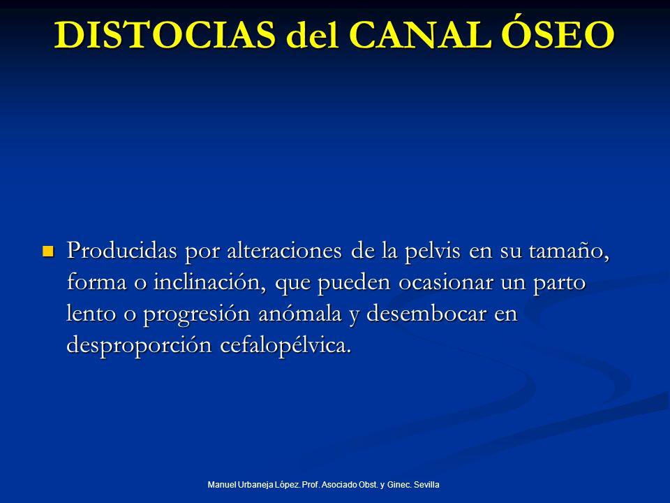 DISTOCIAS del CANAL ÓSEO