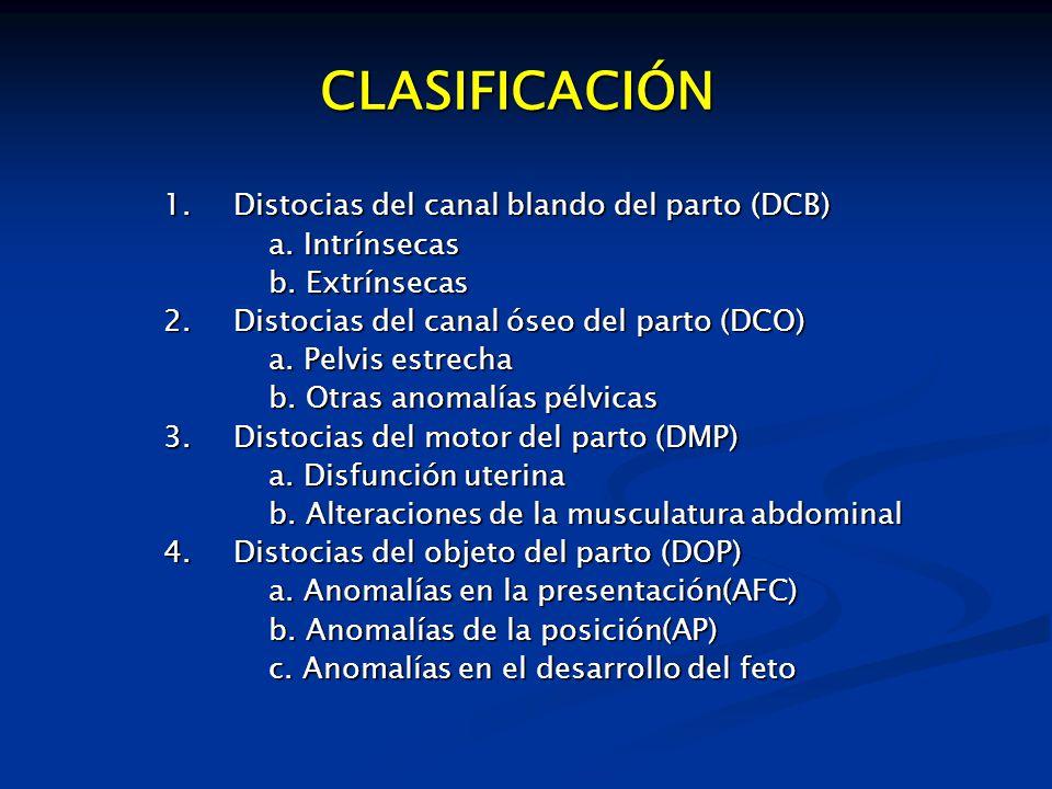 CLASIFICACIÓN 1. Distocias del canal blando del parto (DCB)