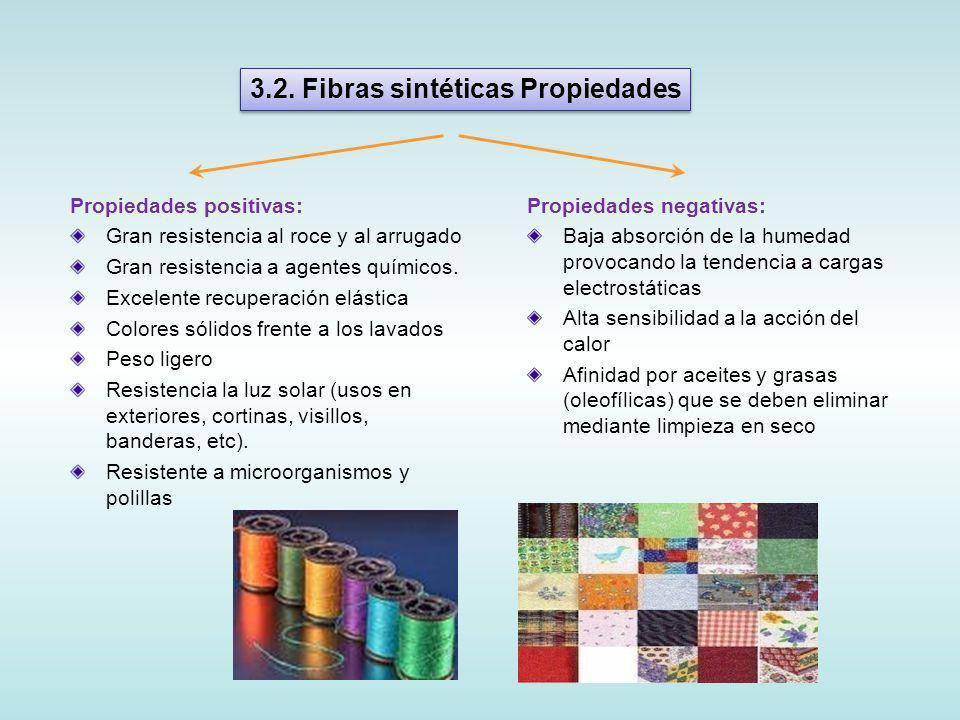 3.2. Fibras sintéticas Propiedades