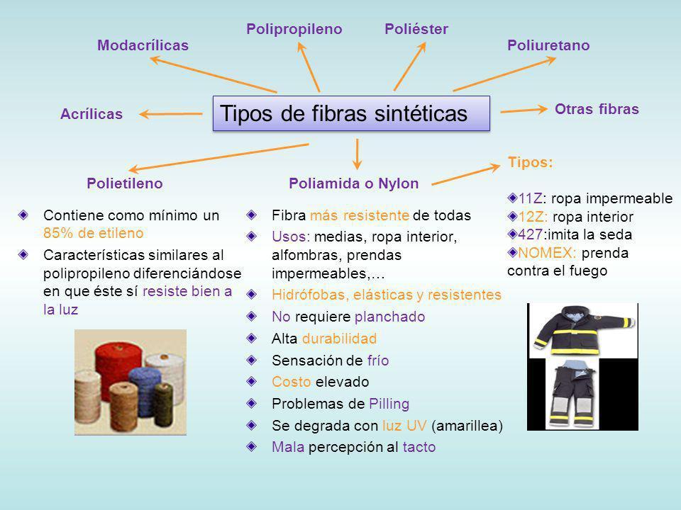 Tipos de fibras sintéticas