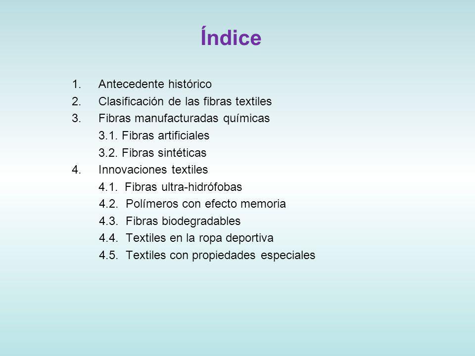 Índice Antecedente histórico Clasificación de las fibras textiles