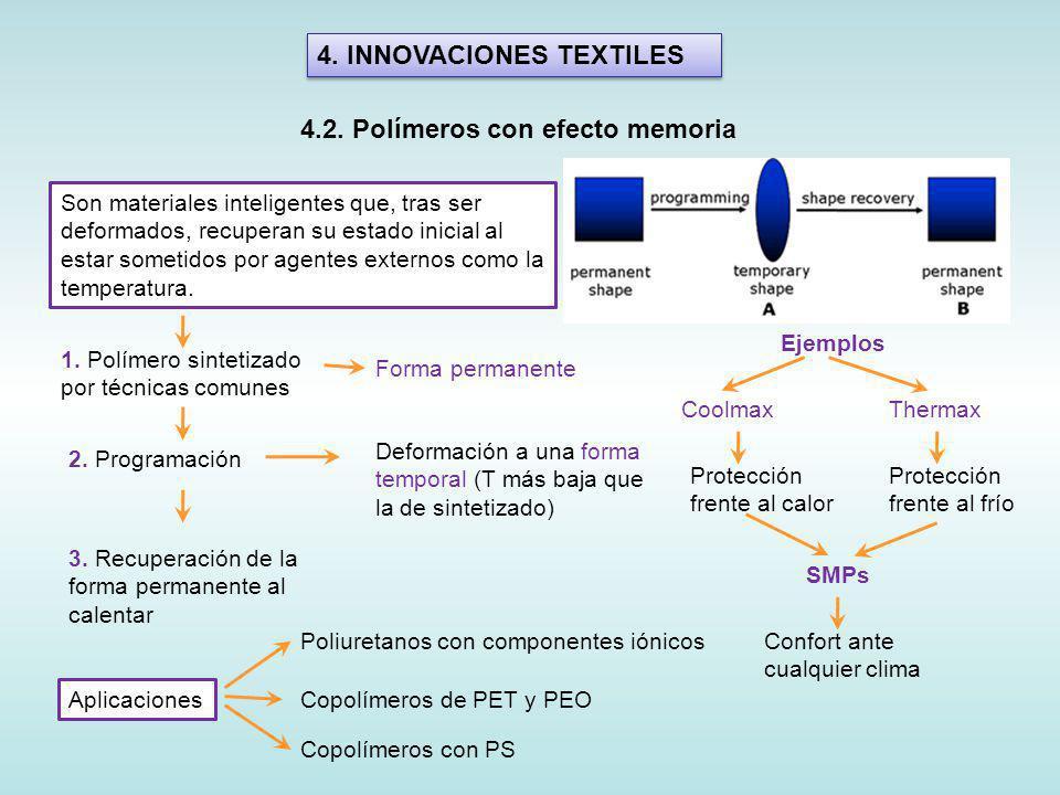 4. INNOVACIONES TEXTILES