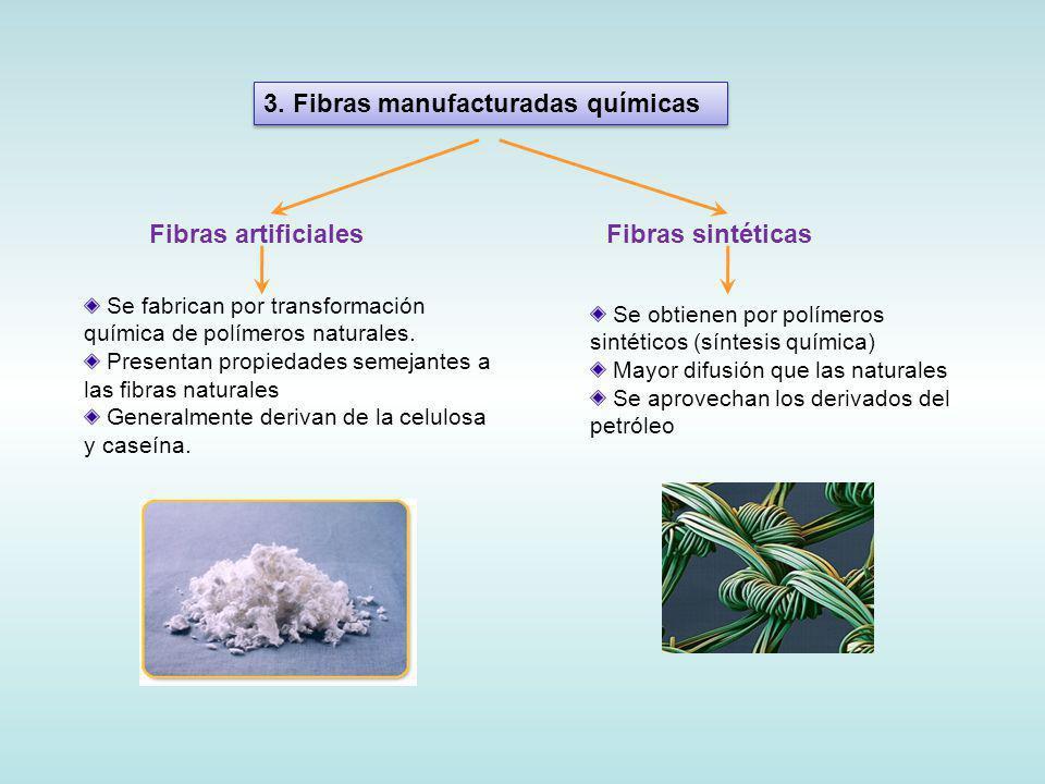 3. Fibras manufacturadas químicas