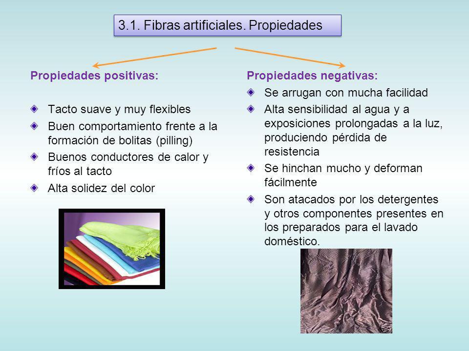 3.1. Fibras artificiales. Propiedades
