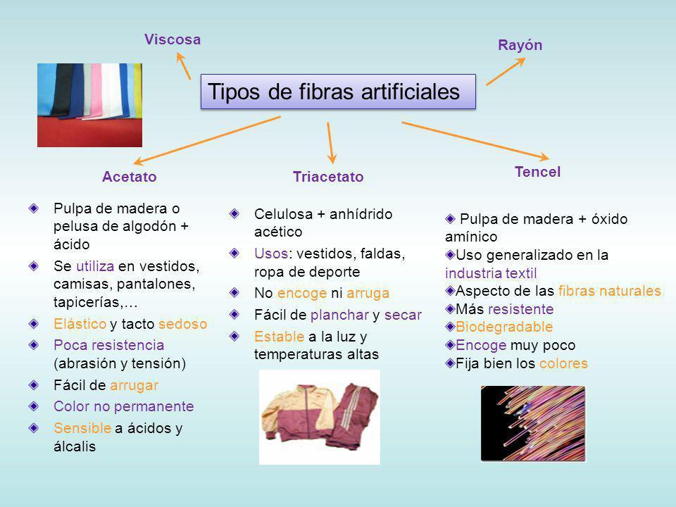 Tipos de fibras artificiales