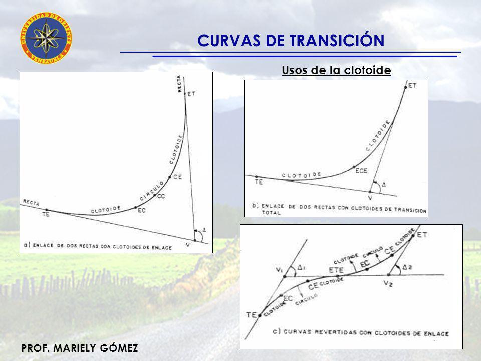 CURVAS DE TRANSICIÓN Usos de la clotoide