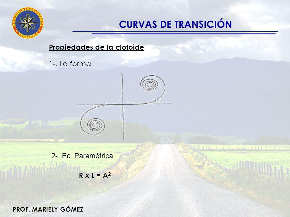 CURVAS DE TRANSICIÓN Propiedades de la clotoide 1-. La forma