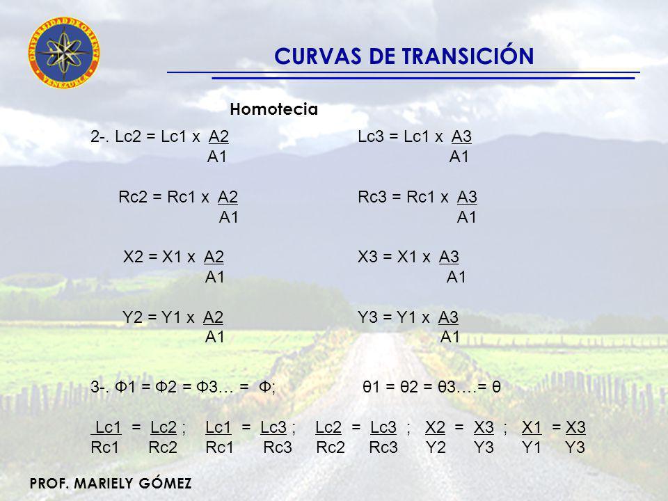 CURVAS DE TRANSICIÓN Homotecia 2-. Lc2 = Lc1 x A2 Lc3 = Lc1 x A3 A1 A1