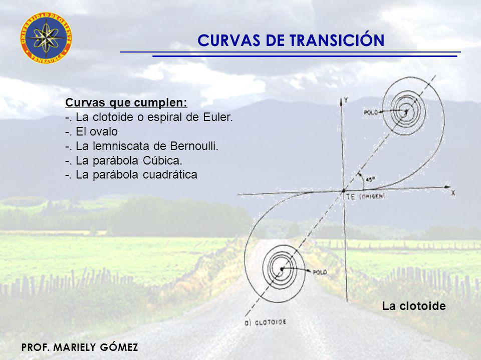CURVAS DE TRANSICIÓN Curvas que cumplen: