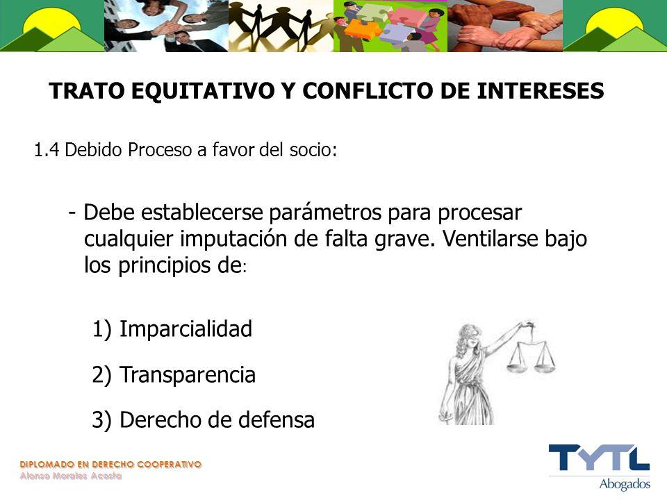 TRATO EQUITATIVO Y CONFLICTO DE INTERESES