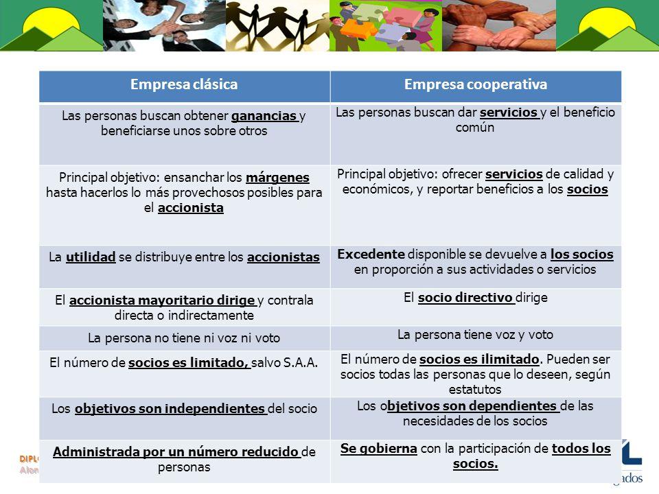 Empresa clásica Empresa cooperativa