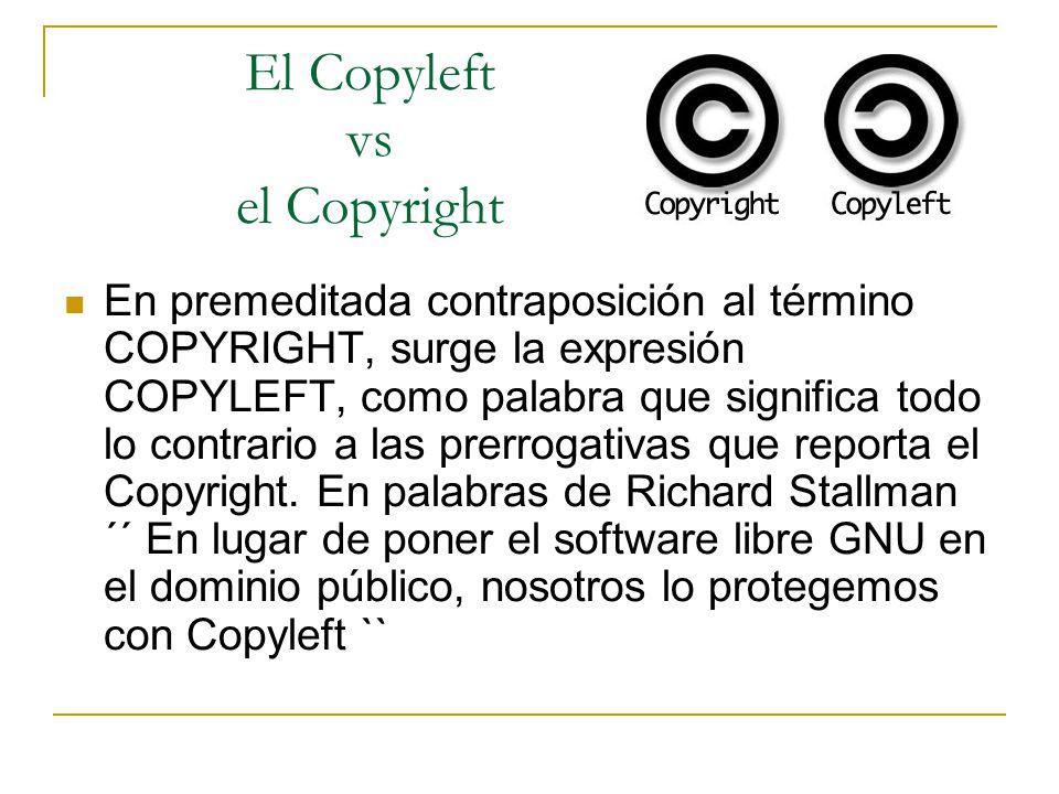 El Copyleft vs el Copyright