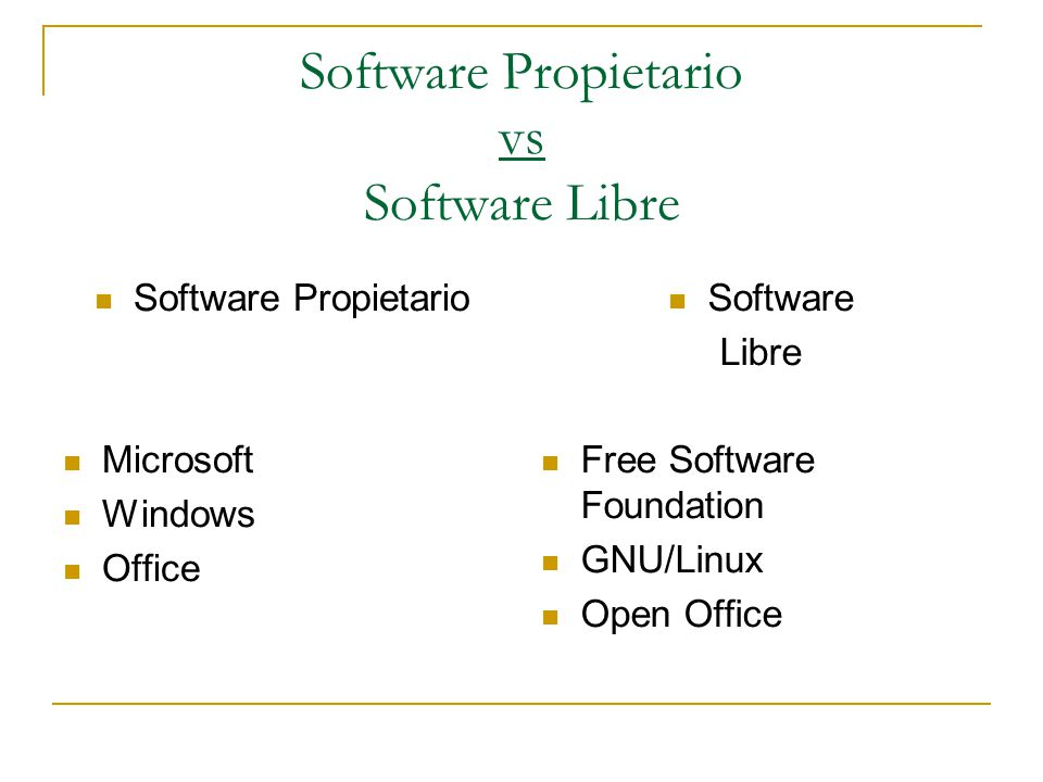 Software Propietario vs Software Libre