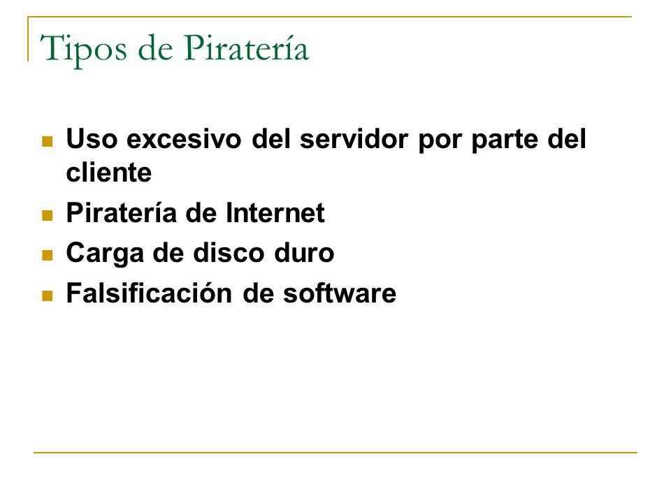 Tipos de Piratería Uso excesivo del servidor por parte del cliente