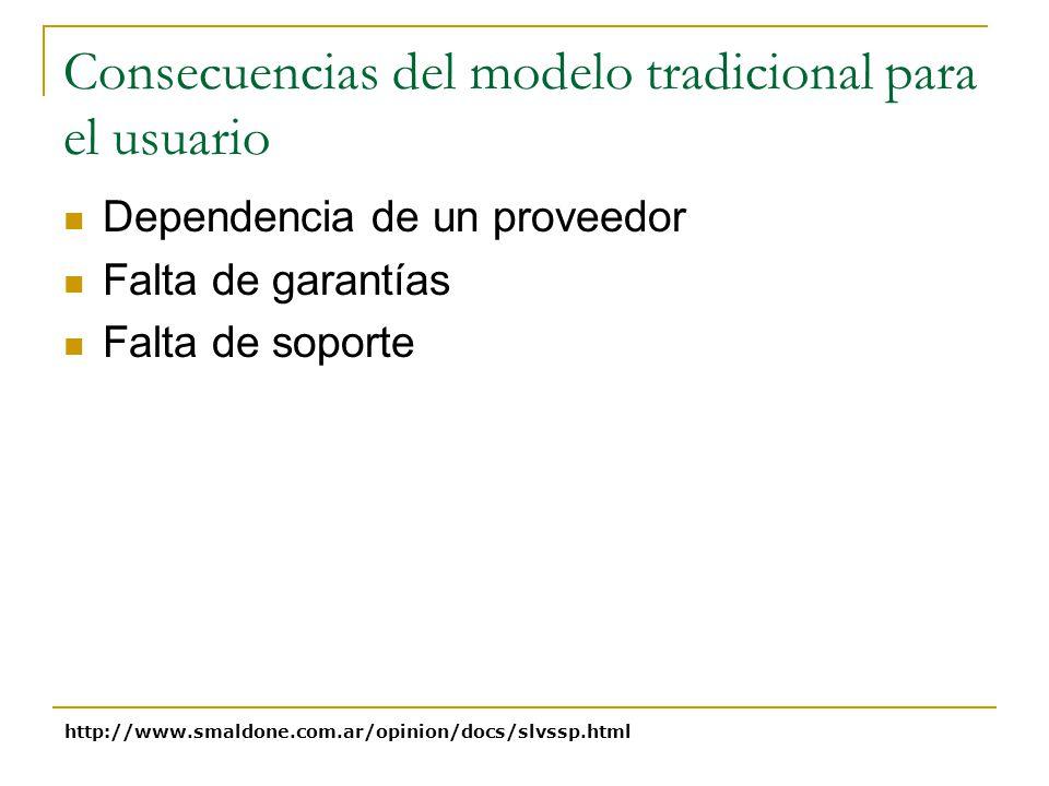 Consecuencias del modelo tradicional para el usuario