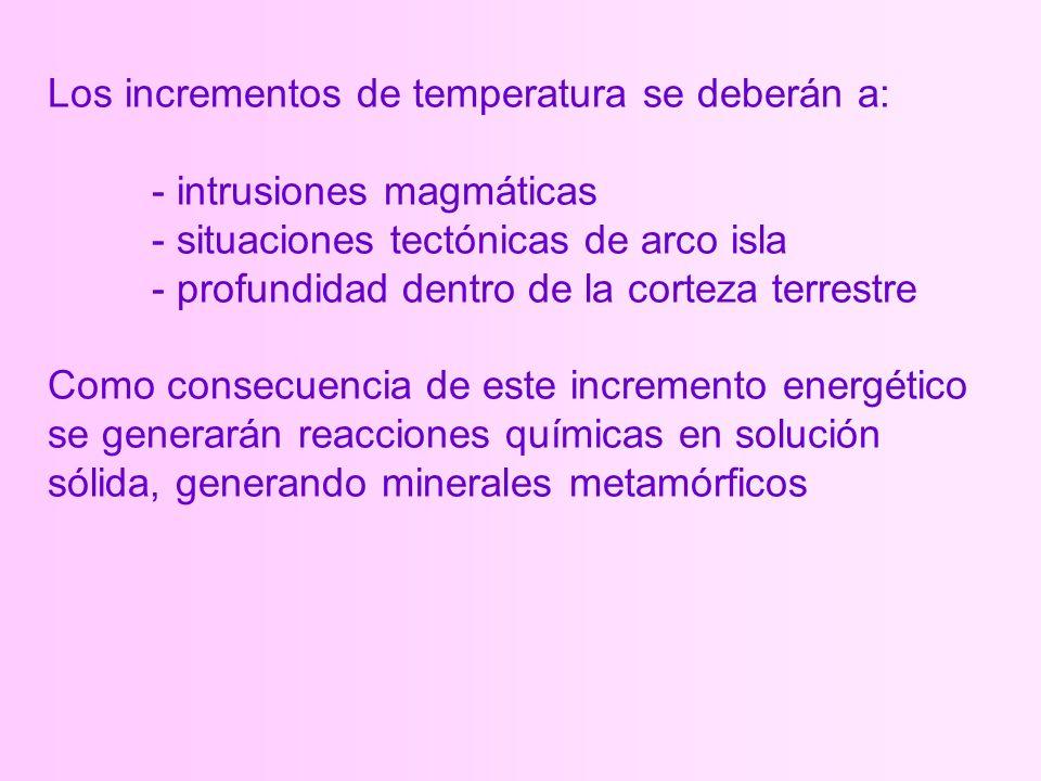 Los incrementos de temperatura se deberán a: